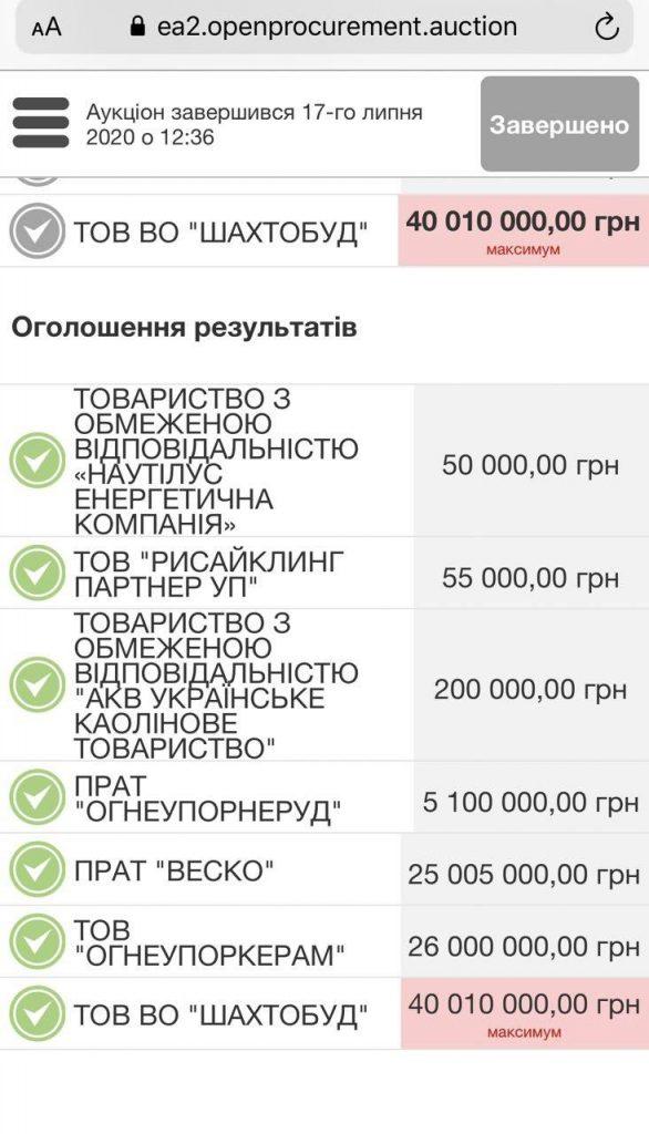 Вартість ліцензії на Кліщіївську ділянку виросла у 2 000 разів, — Держгеонадра