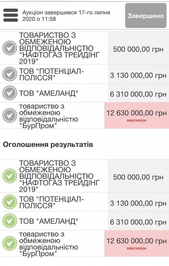 Два спецдозволи на бурштинові ділянки продали за 41 млн грн