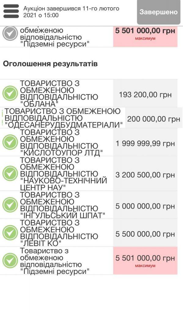 31 млн грн за 9 спецдозволів на розробку надр